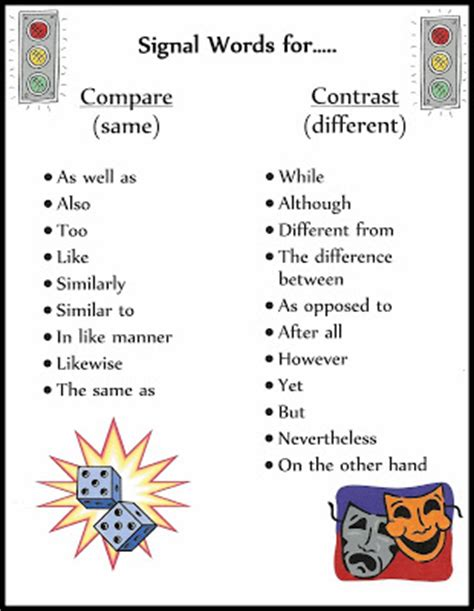 Short compare and contrast essay